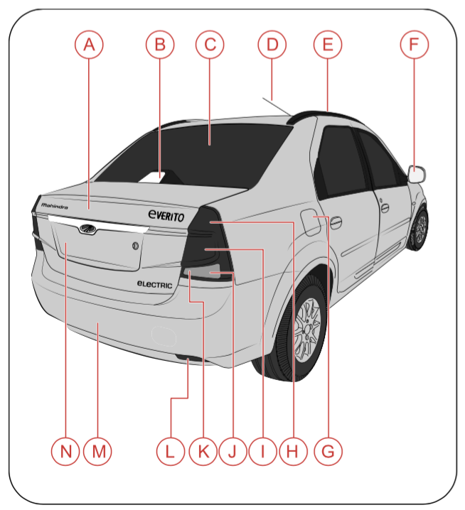 [ZSVE_7041]  Mahindra Owners Manual   Outer Car Fuse Box Circuit      Mahindra Owners Manual